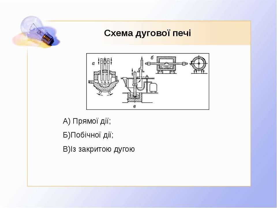 Схема дугової печі А) Прямої дії; Б)Побічної дії; В)Із закритою дугою