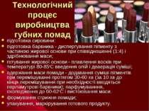 Технологічний процес виробництва губних помад підготовка сировини: підготовка...
