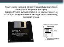 Помітними етапами в розвитку апаратури магнітного запису були випуски в1963...