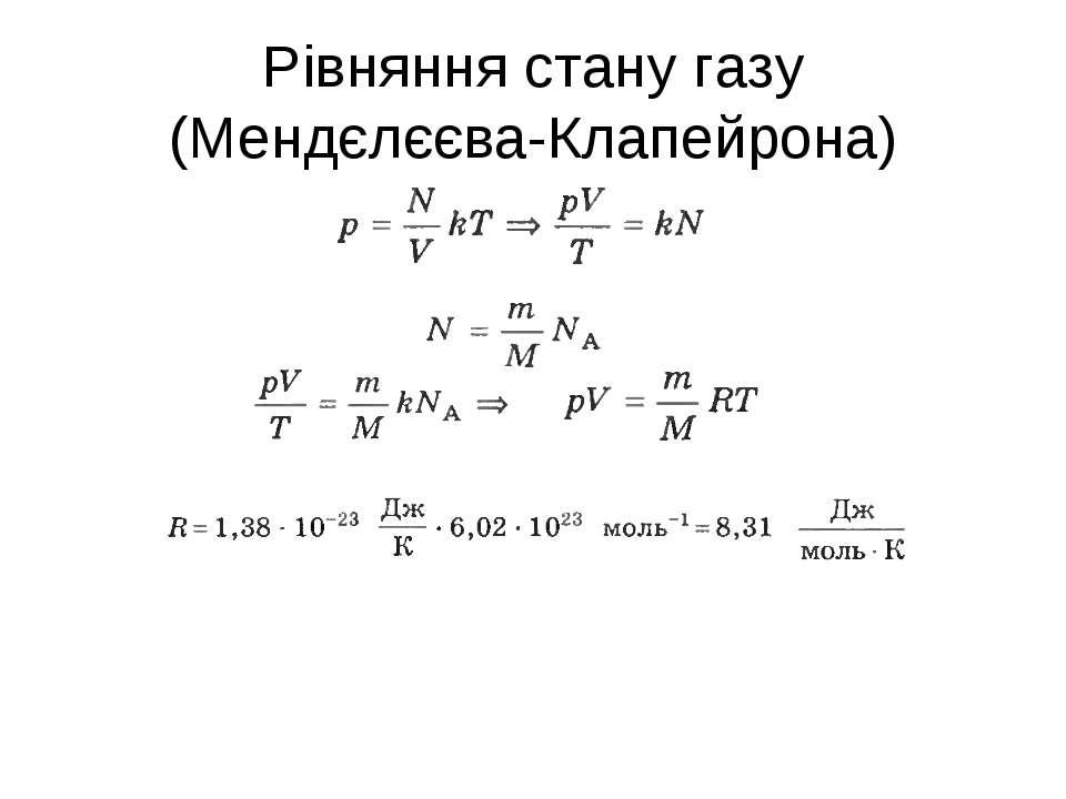 Рівняння стану газу (Мендєлєєва-Клапейрона)