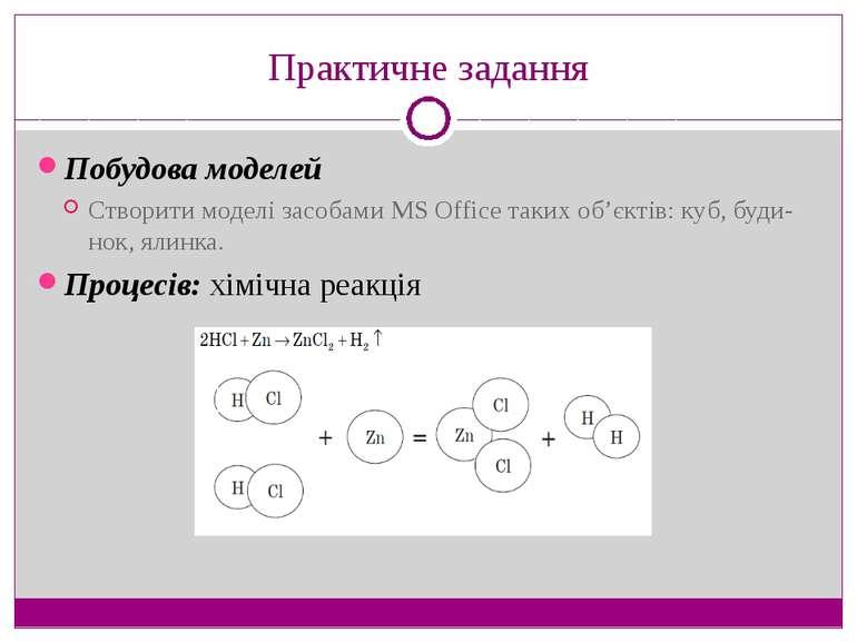 Практичне задання Побудова моделей Створити моделі засобами MS Office таких о...