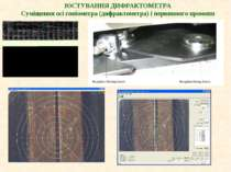 ЮСТУВАННЯ ДИФРАКТОМЕТРА Суміщення осі гоніометра (дифрактометра) і первинного...