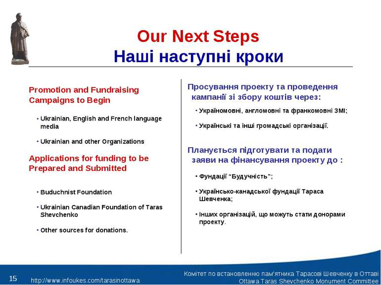 Our Next Steps Наші наступні кроки Promotion and Fundraising Campaigns to Beg...