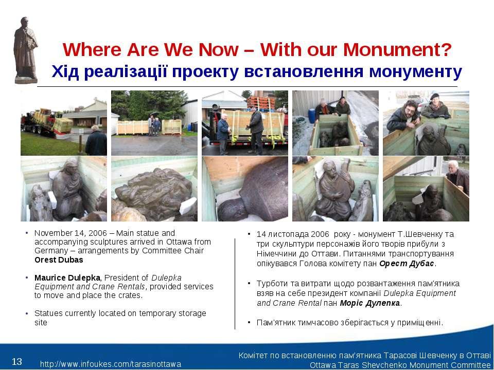 Where Are We Now – With our Monument? Хід реалізації проекту встановлення мон...