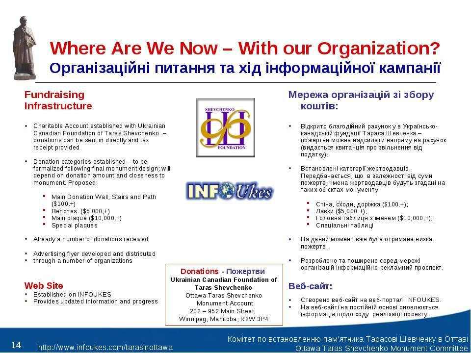 Where Are We Now – With our Organization? Організаційні питання та хід інформ...