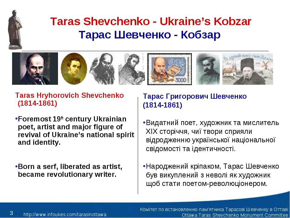 Taras Shevchenko - Ukraine's Kobzar Тарас Шевченко - Кобзар Taras Hryhorovich...