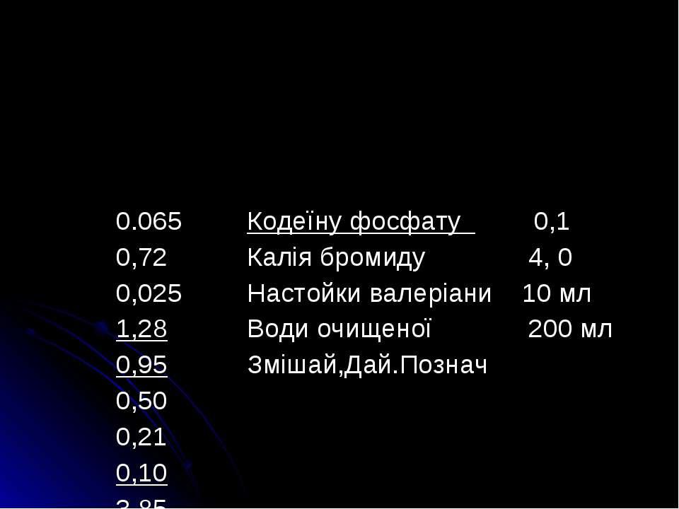 0.065 0,72 0,025 1,28 0,95 0,50 0,21 0,10 3.85 Кодеїну фосфату 0,1 Калiя бром...