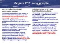 OBJECTIVE OF THE MANUAL Люди в РП7: типи заходів