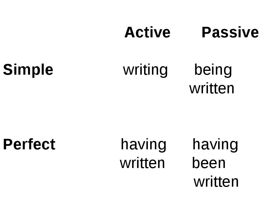 Active Passive Simple writing being written Perfect having having written bee...