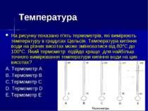 Температура На рисунку показано п'ять термометрів, які вимірюють температуру ...