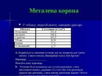 Металева корона У таблиці, поданій нижче, наведено дані про густину різних ме...