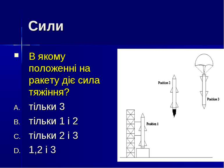 Сили В якому положенні на ракету діє сила тяжіння? тільки 3 тільки 1 і 2 тіль...
