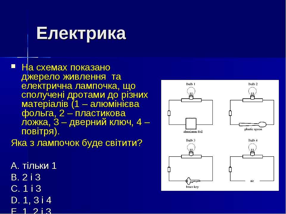 Електрика На схемах показано джерело живлення та електрична лампочка, що спол...