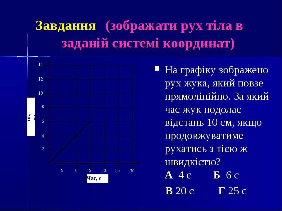 Завдання (зображати рух тіла в заданій системі координат) На графіку зображен...