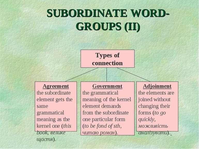 SUBORDINATE WORD-GROUPS (II)