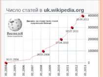 Число статей в uk.wikipedia.org 4 http://apitu.org.ua
