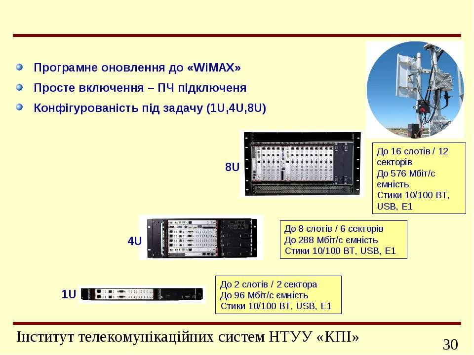 Програмне оновлення до «WiMAX» Просте включення – ПЧ підключеня Конфігуровані...
