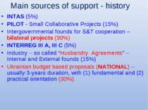 INTAS (5%) PILOT - Small Collaborative Projects (15%) Intergovernmental found...