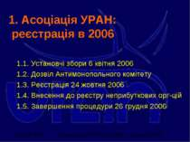 1. Асоціація УРАН: реєстрація в 2006 1.1. Установчі збори 6 квітня 2006 1.2. ...