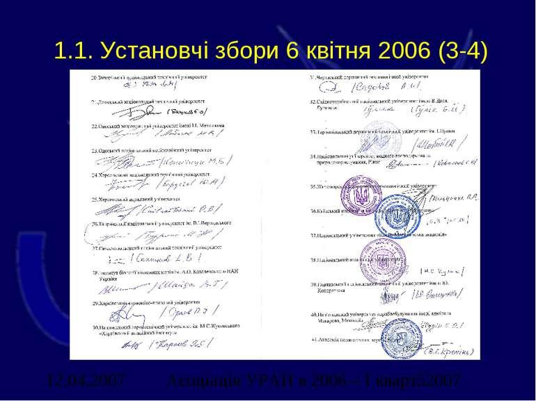 1.1. Установчі збори 6 квітня 2006 (3-4) Асоціація УРАН в 2006 – І кварт. 2007