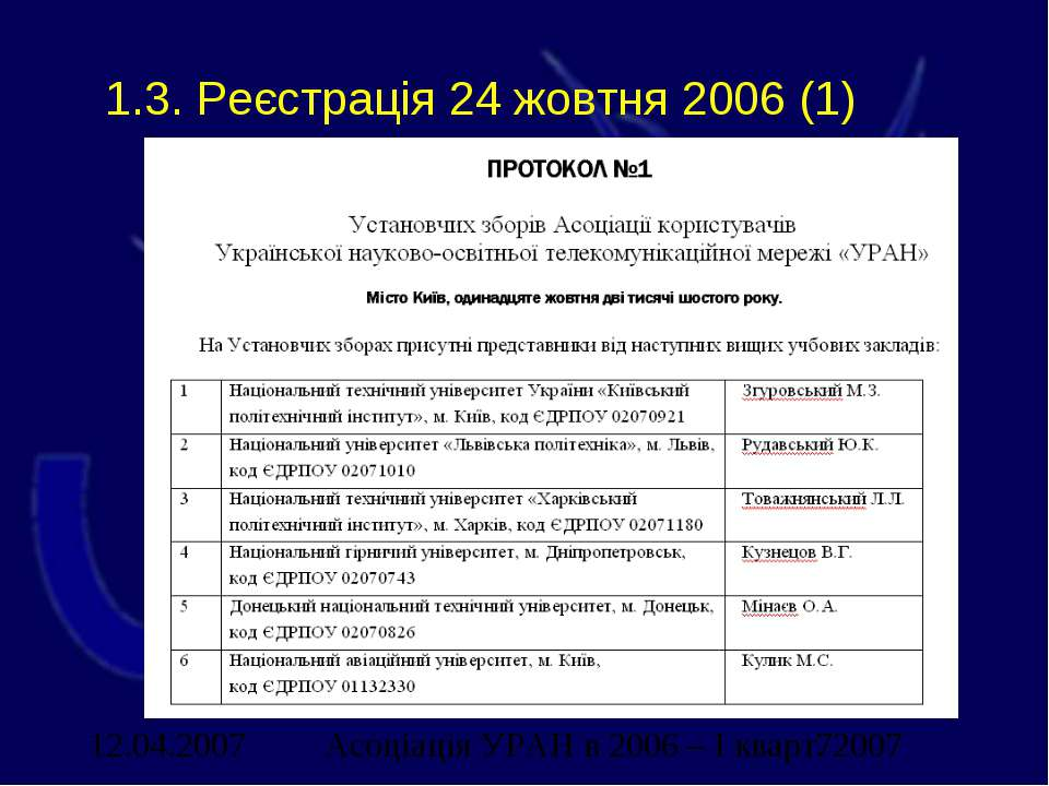 1.3. Реєстрація 24 жовтня 2006 (1) Асоціація УРАН в 2006 – І кварт. 2007
