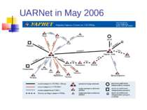 UARNet in May 2006