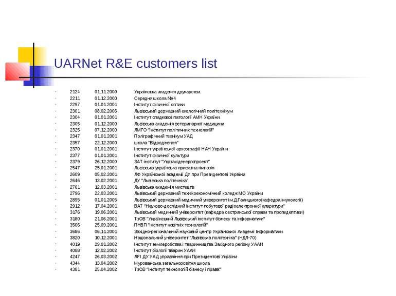 UARNet R&E customers list 2124 01.11.2000 Українська академія друкарства 2211...