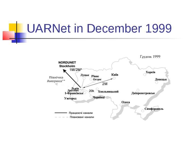 UARNet in December 1999