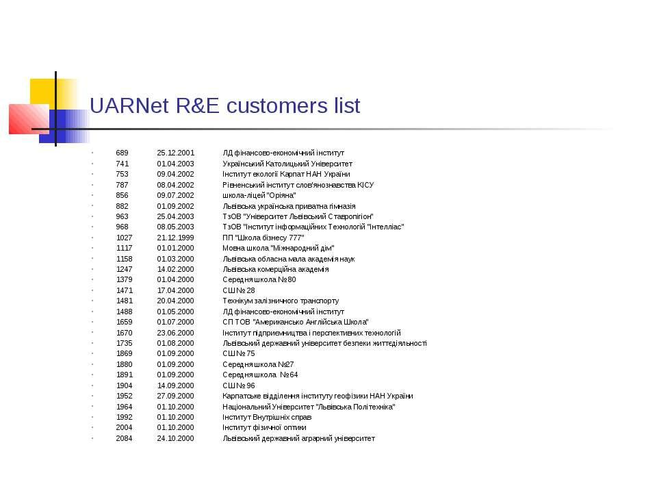 UARNet R&E customers list 689 25.12.2001 ЛД фінансово-економічний інститут 74...