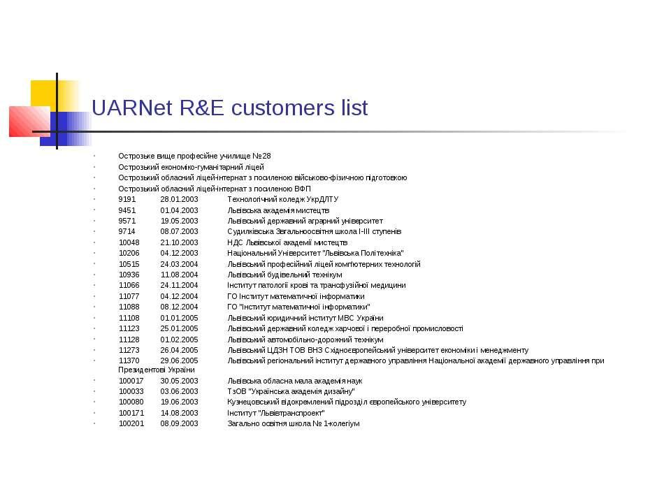 UARNet R&E customers list Острозьке вище професійне училище № 28 Острозький е...