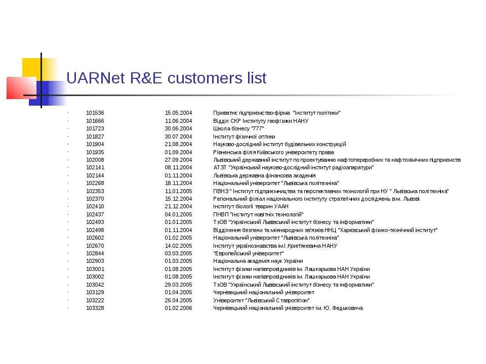 "UARNet R&E customers list 101536 15.05.2004 Приватнє підприємство-фірма ""Інст..."