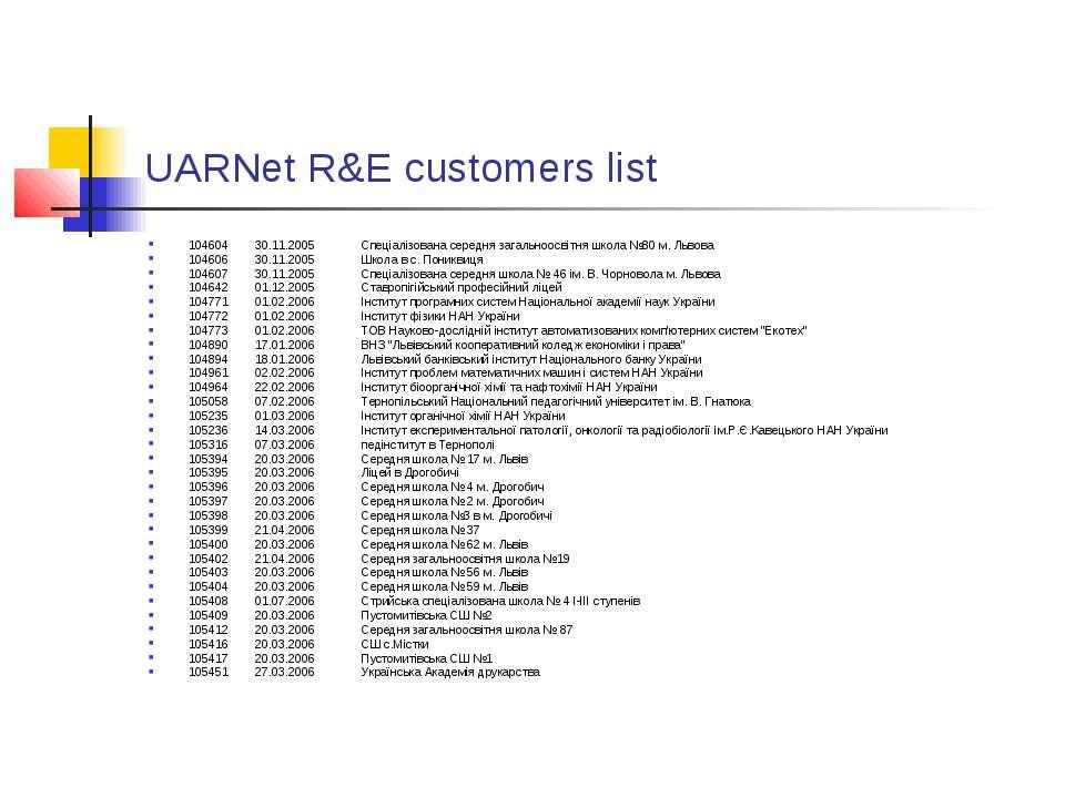 UARNet R&E customers list 104604 30.11.2005 Спеціалізована середня загальноос...