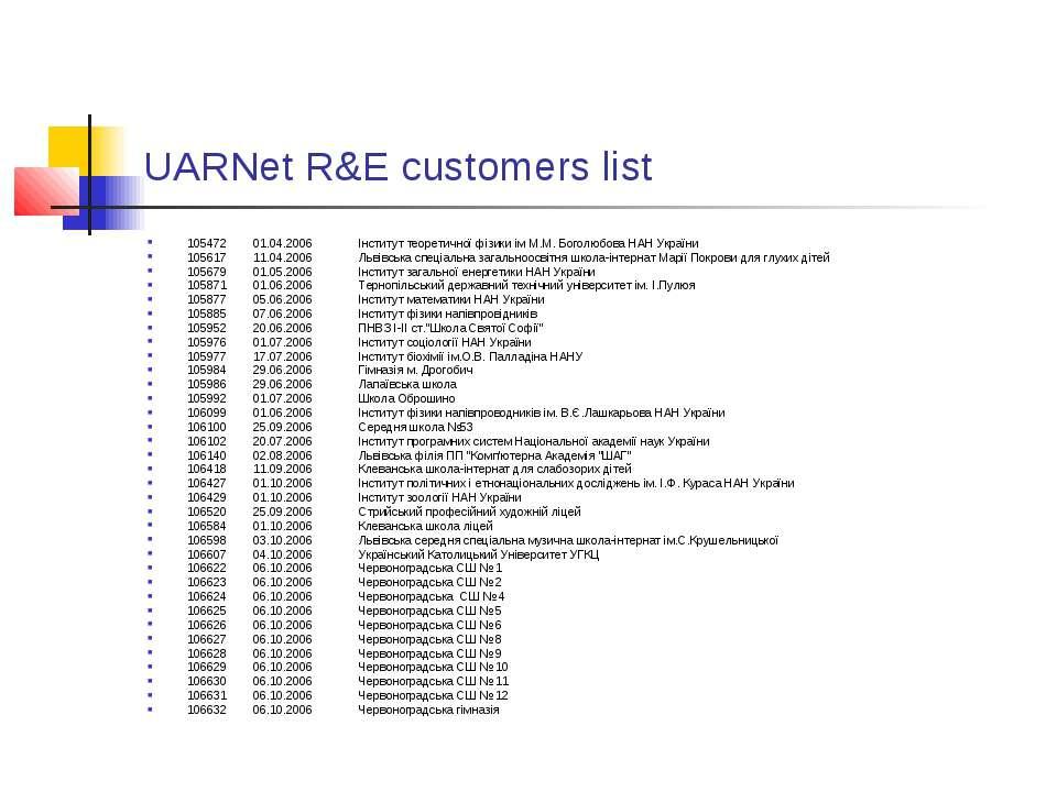 UARNet R&E customers list 105472 01.04.2006 Інститут теоретичної фізики ім М....