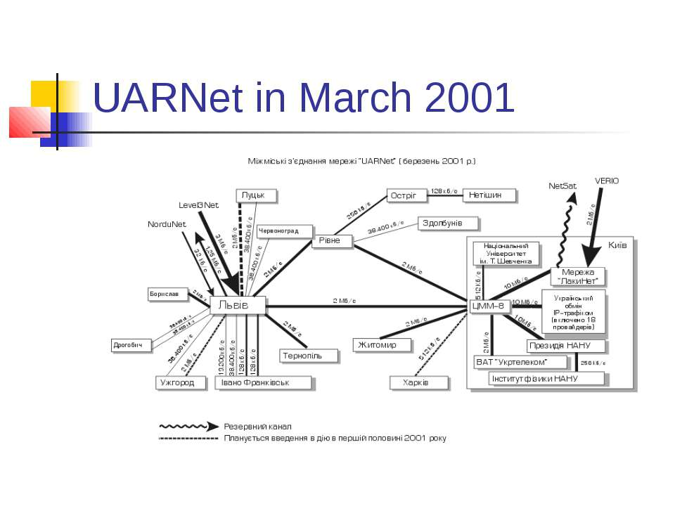 UARNet in March 2001