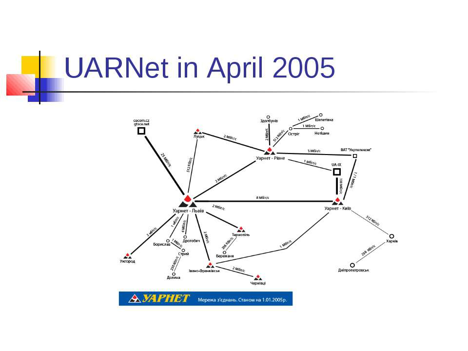 UARNet in April 2005