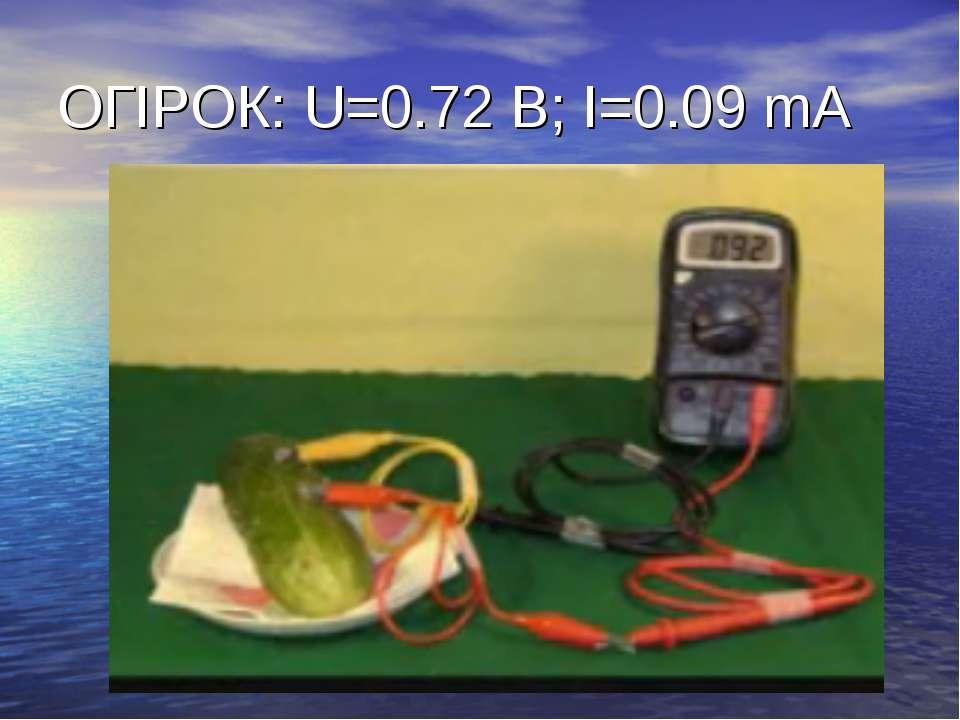 ОГІРОК: U=0.72 B; I=0.09 mA