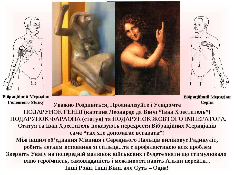 Уважно Роздивіться, Проаналізуйте і Усвідомте ПОДАРУНОК ГЕНІЯ (картина Леонар...