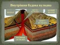 Внутрішня будова вулкана