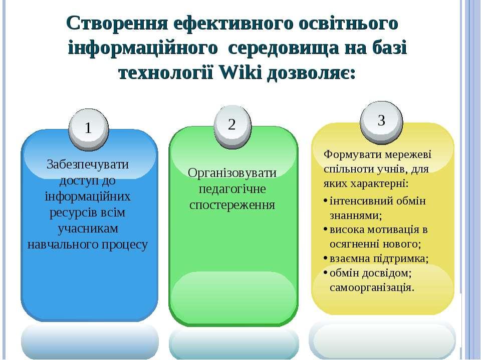 Створення ефективного освітнього інформаційного середовища на базі технології...