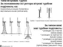 Типи Вітрових Турбін За положенням осі ротора вітрові турбіни поділяють на: г...