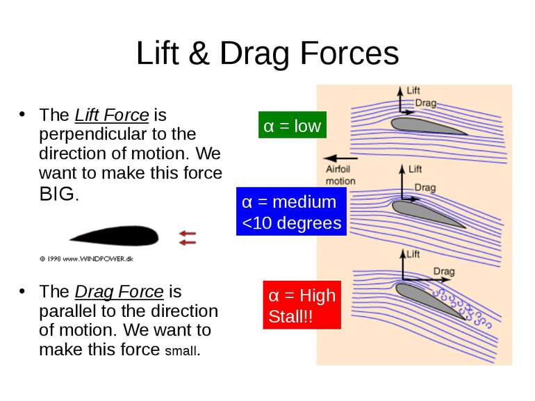 Lift & Drag Forces The Lift Force is perpendicular to the direction of motion...