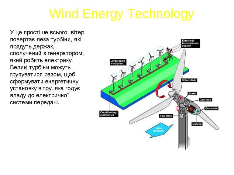 Wind Energy Technology У це простіше всього, вітер повертає леза турбіни, які...