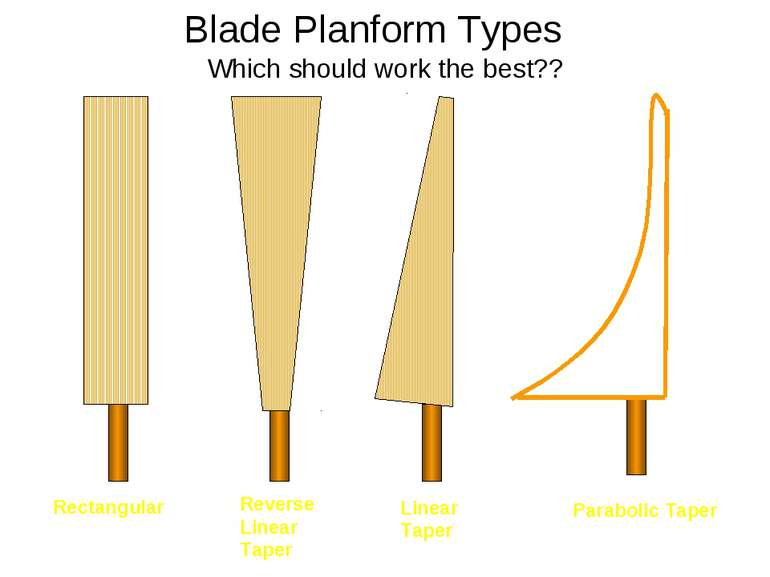 Blade Planform Types Which should work the best?? Rectangular Reverse Linear ...