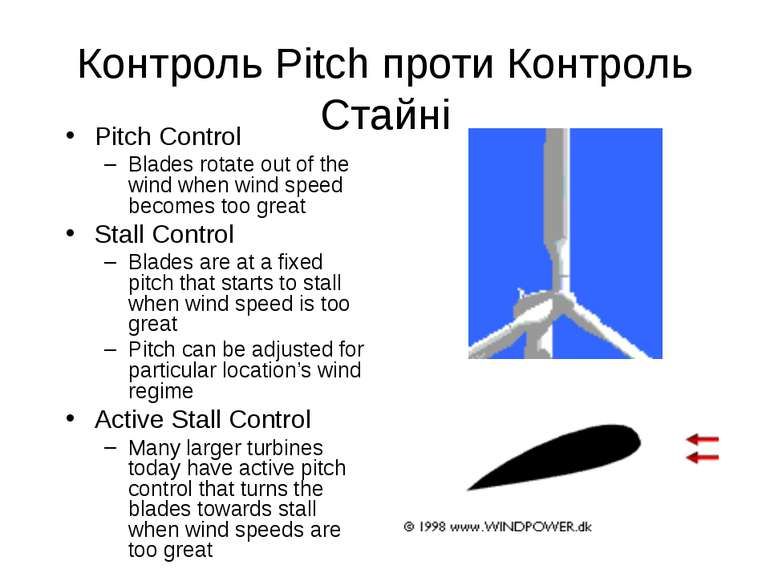 Контроль Pitch проти Контроль Стайні Pitch Control Blades rotate out of the w...