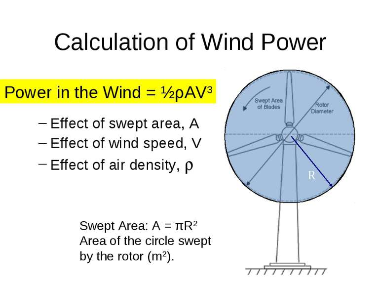 Calculation of Wind Power Power in the wind Effect of swept area, A Effect of...