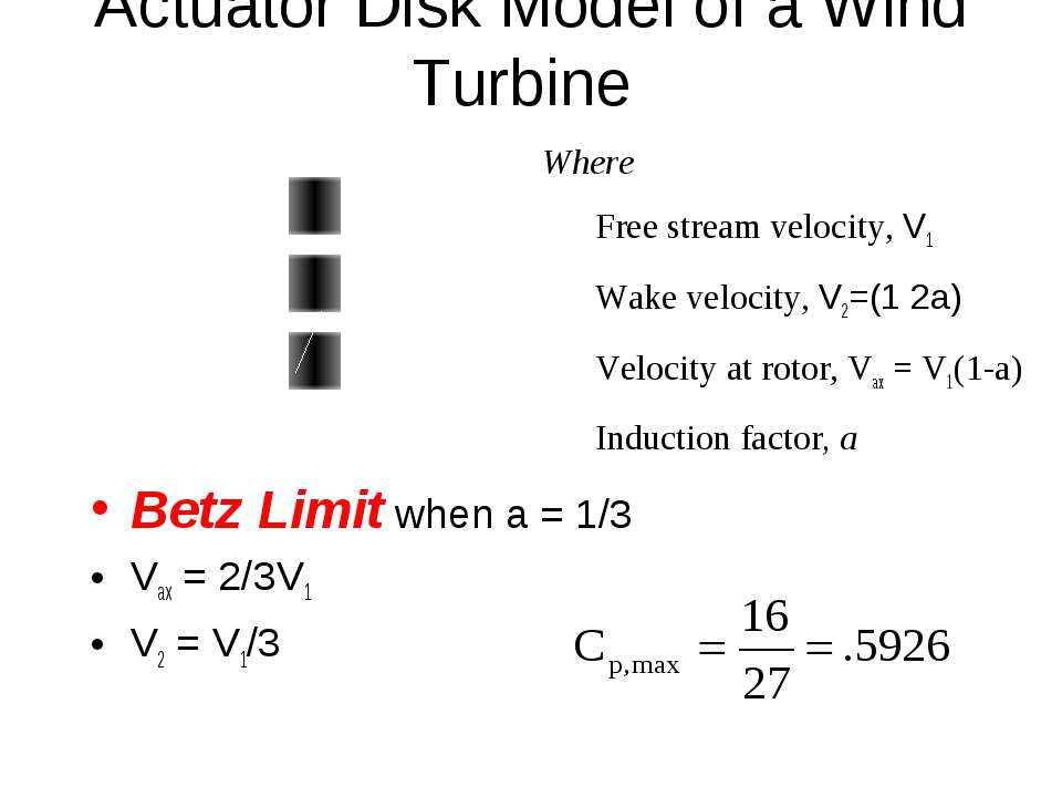 Betz Limit when a = 1/3 Vax = 2/3V1 V2 = V1/3 Actuator Disk Model of a Wind T...
