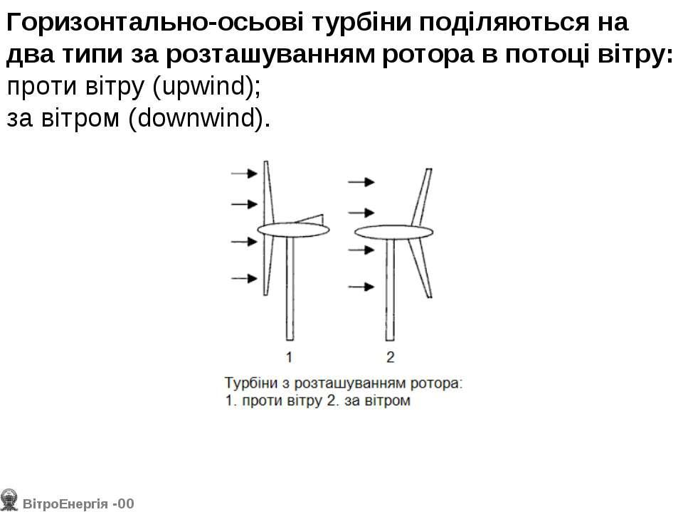 Горизонтально-осьові турбіни поділяються на два типи за розташуванням ротора ...