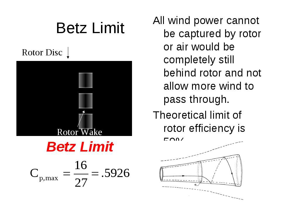 Betz Limit Betz Limit Rotor Wake Rotor Disc All wind power cannot be captured...