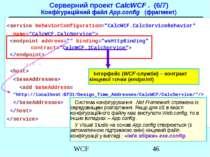 Серверний проект CalcWCF . (6/7) Конфігураційний файл App.config (фрагмент)