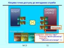 Metadata Кінцева точка доступу до метаданих служби WCF